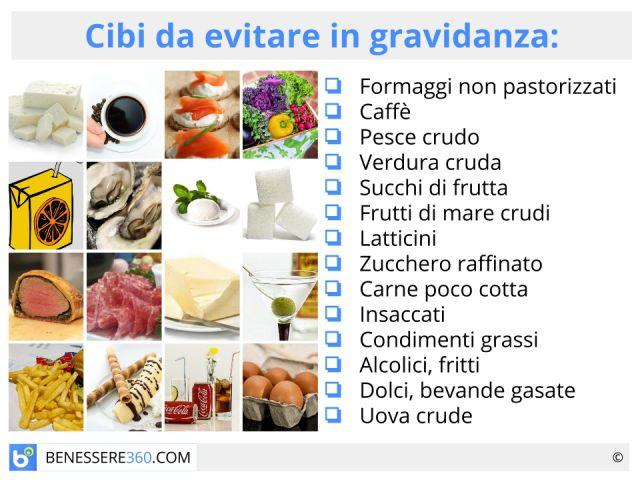 Alimentazione: alimenti pericolosi in gravidanza