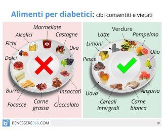 Alimenti per diabetici cibi consigliati e cibi da evitare for Cucinare x diabetici