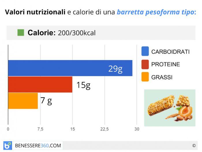salta le recensioni del piano di dieta
