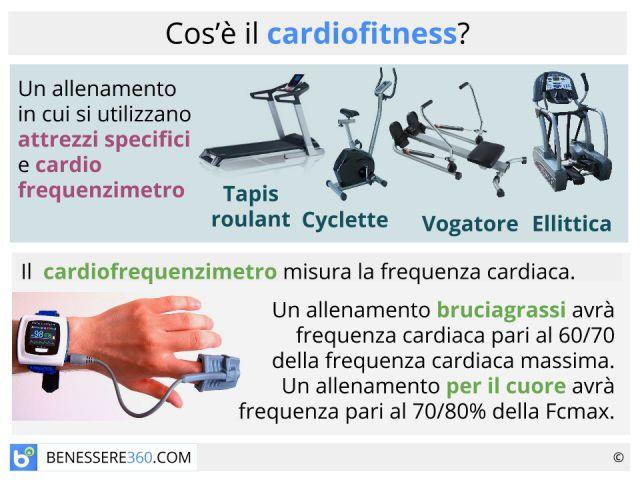 Cardiofitness: cos'è? Allenamento per dimagrire e per il cuore
