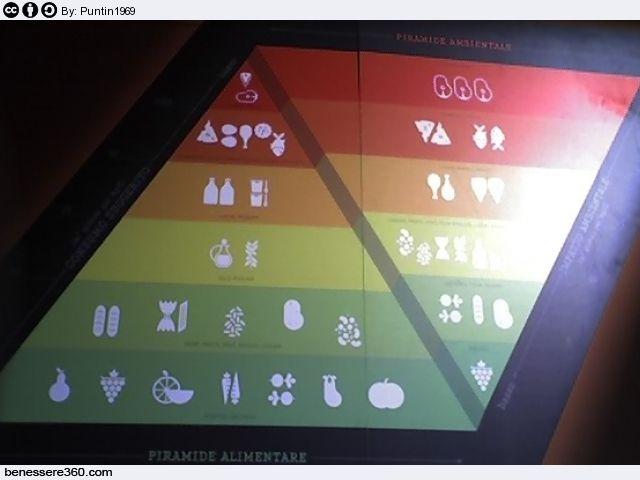 Dieta a Punti: calcolo, tabella degli alimenti e menù di esempio