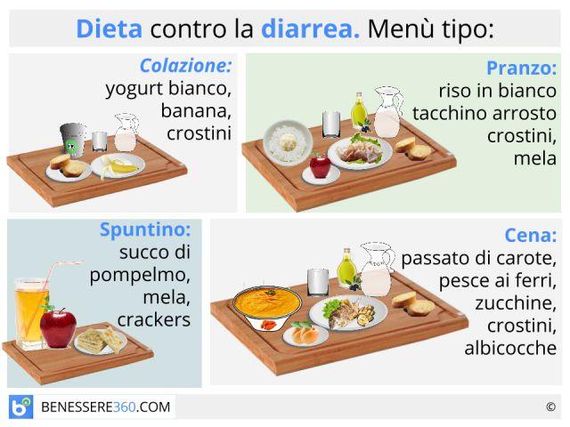Dieta contro la diarrea. Cosa mangiare? Quali alimenti evitare?