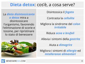 Depurare Il Fegato Alimenti Dieta E Rimedi Naturali