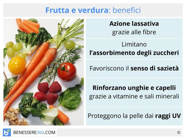 Frutta e verdura nella dieta: quanta al giorno? Proprietà e benefici dai tumori alla pelle