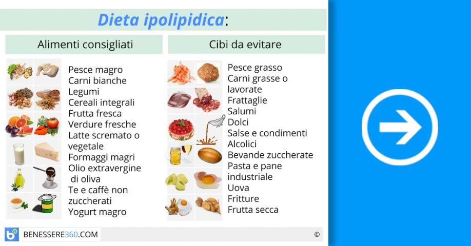 schemi di dieta funzionale