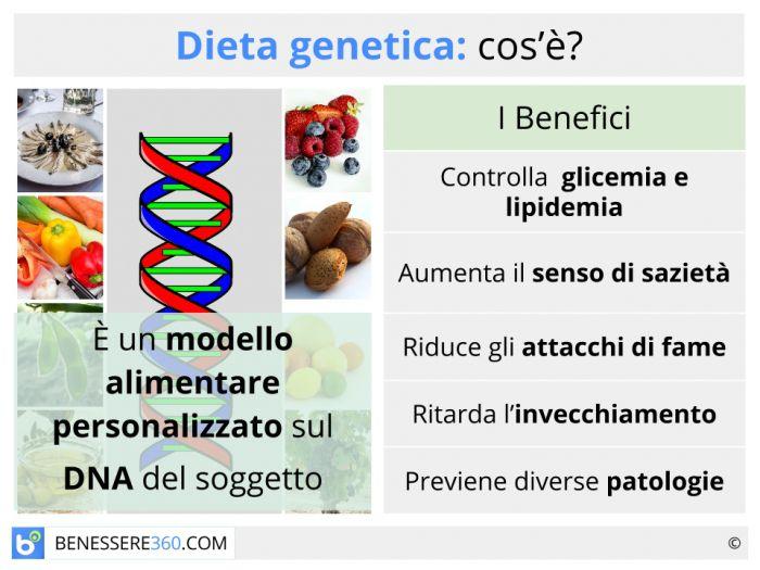 Molto Dieta mediterranea: benefici, menù di esempio e versione dimagrante KW87