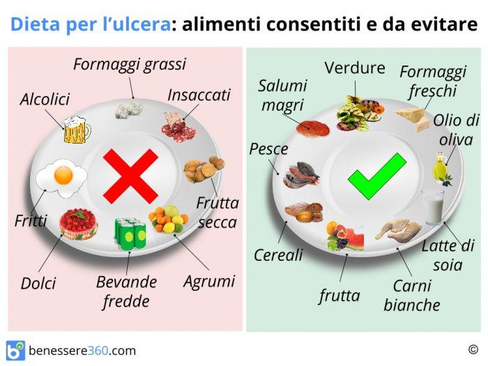 alimenti contro il gonfiore di stomaco
