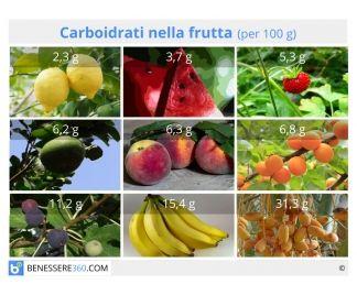 I carboidrati della frutta