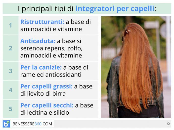 Integratori per capelli  ristrutturanti ed anticaduta contro la calvizie 14ed4e81b8a2