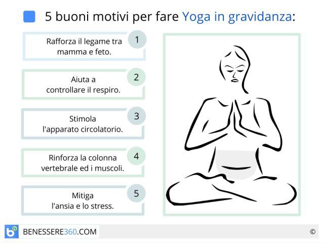 Yoga in gravidanza: esercizi, posizioni, benefici e controindicazioni