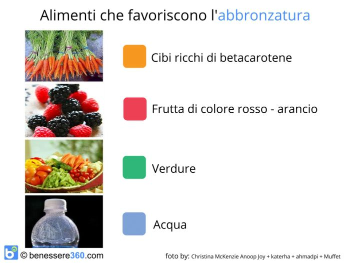 Abbronzatura perfetta: consigli, alimenti giusti, integratori e ...