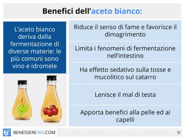 Aceto bianco: tipi, calorie, proprietà ed usi