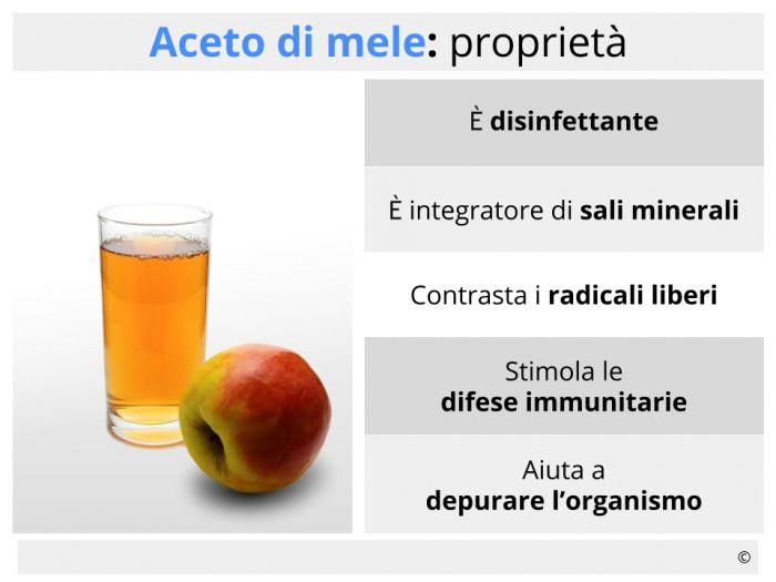 ricetta dimagrante aceto di mele