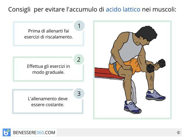 Acido lattico nei muscoli: cos'è e come si forma. Ci sono rimedi per smaltirlo?