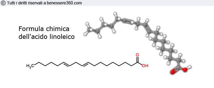 Acido linoleico formula chimica 2d e 3d