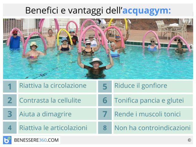 Acquagym: per dimagrire e contro la cellulite. Esercizi e benefici della ginnastica in acqua