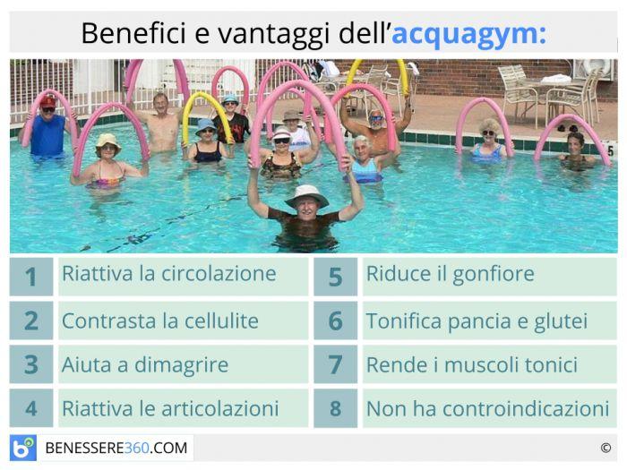 quali sono i primi esercizi per perdere peso