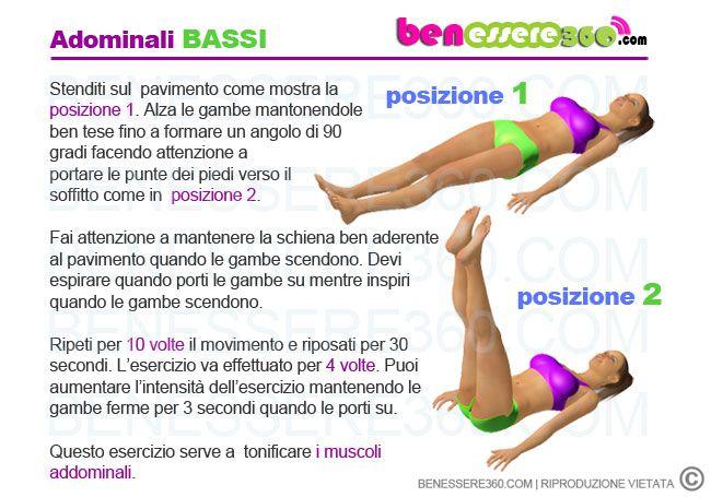 Eccezionale Addominali scolpiti: esercizi, allenamento ed alimentazione IG26
