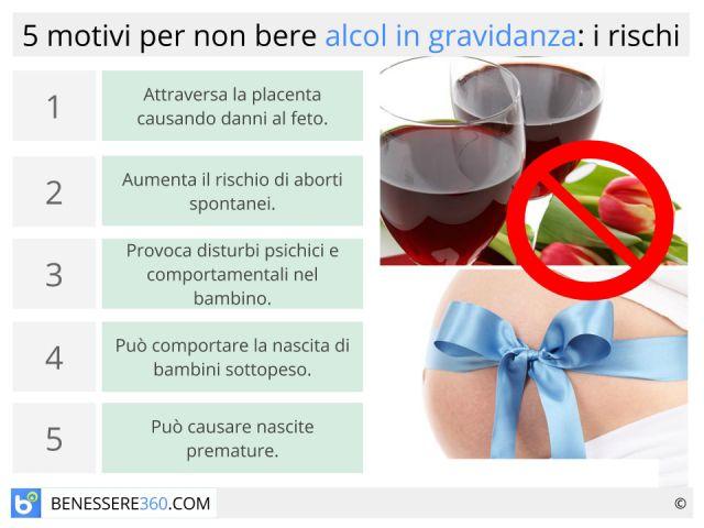 Alcol in gravidanza: i rischi di vino e birra per donne incinte