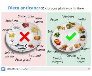 celiaci possono mangiare riso