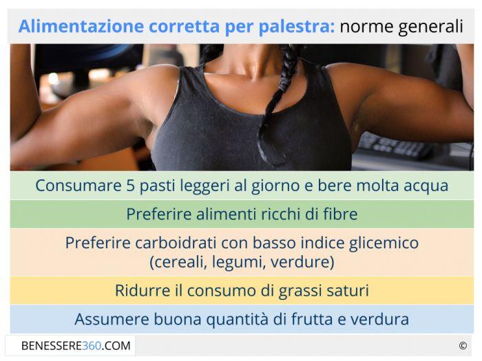 dieta sana per donna di 25 anni