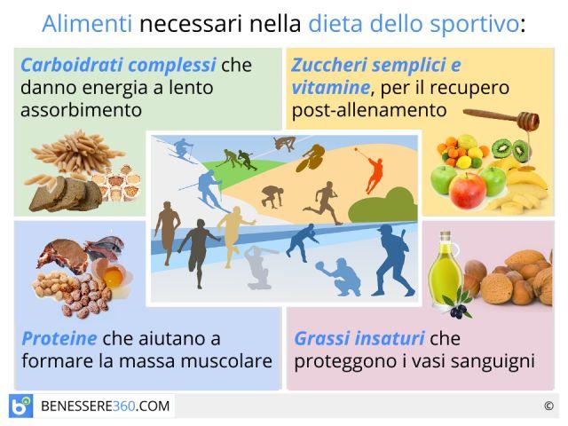 Alimentazione e sport: cibi adatti e menù per la dieta dello sportivo