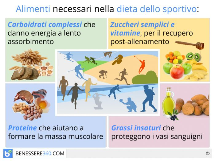 dieta corretta durante lallenamento per una maratonat
