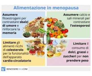 alimenti raccomandati dieta ipocalorica