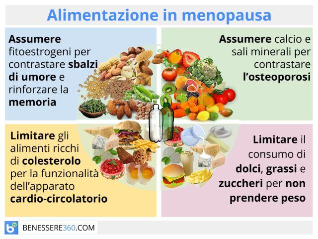 Alimentazione in menopausa: cosa mangiare? Dieta e consigli