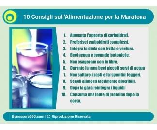 Alimentazione maratona