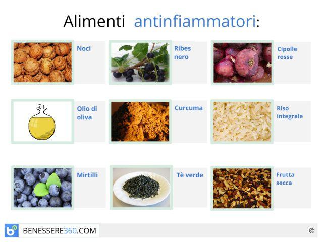 Alimenti antinfiammatori naturali: cibi per una dieta antinfiammatoria
