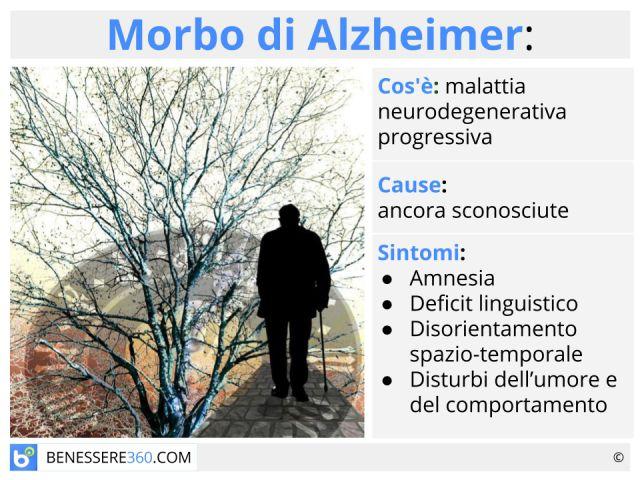 Alzheimer: sintomi, cause, cure e test per il morbo