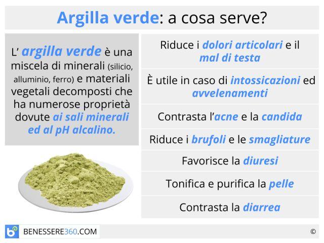 Argilla verde: proprietà, usi e controindicazioni