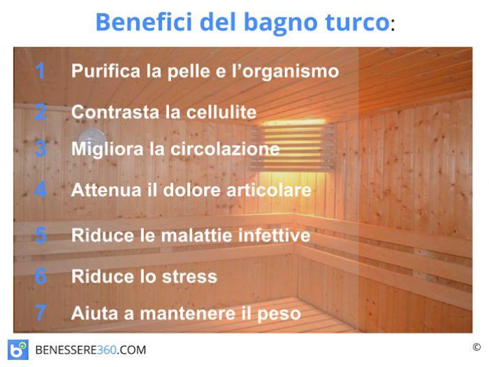 Sauna Benefici Controindicazioni.Bagno Turco Cos E Benefici E Controindicazioni