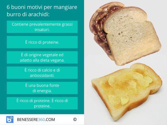 Burro di arachidi: proprietà, calorie, valori nutrizionali, controindicazioni
