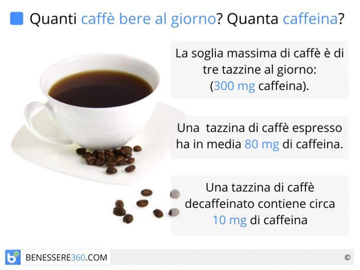 Dose giornaliera di caffè
