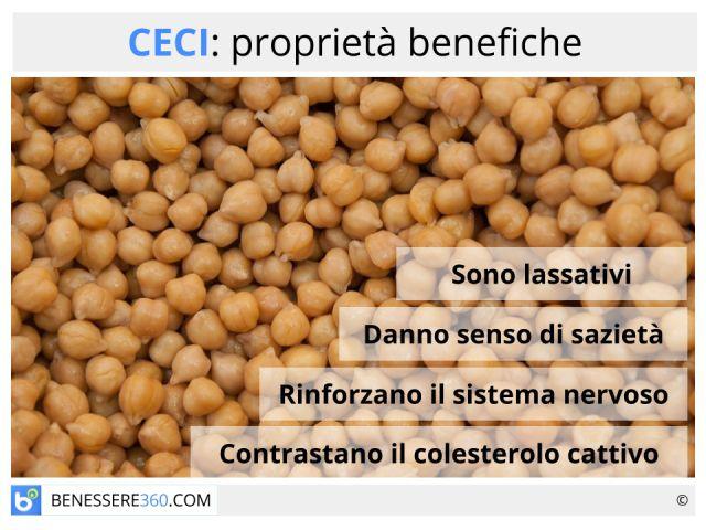 Ceci freschi o secchi: proprietà, calorie e valori nutrizionali