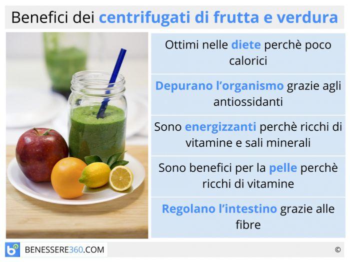 perdita di peso ricetta di succo di anguria