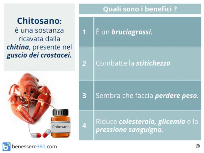 garcinia cambogia più alta pressione sanguigna