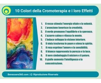 Cromoterapia significato dei colori