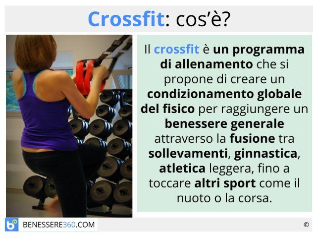 Crossfit: cos'è? Esercizi e programma di allenamento