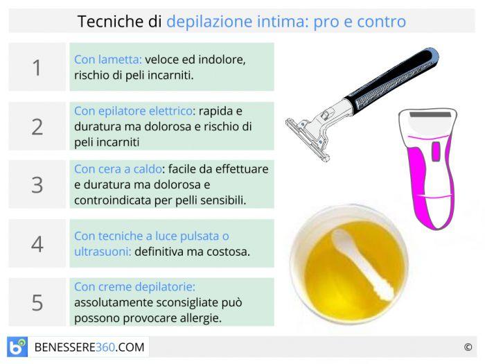 Depilazione intima maschile e femminile per pube ed inguine for Piscina e maschile o femminile