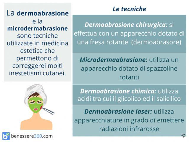 Dermoabrasione e microdermabrasione per viso, smagliature e cicatrici