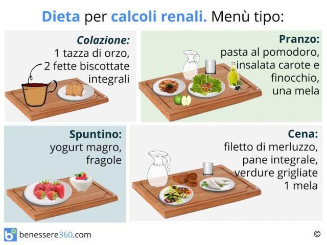 Dieta per calcoli renali: cosa mangiare? Alimentazione corretta e cibi da evitare