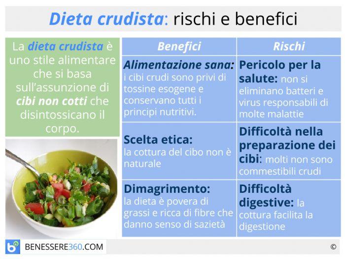come perdere peso mangiando crudo vegan