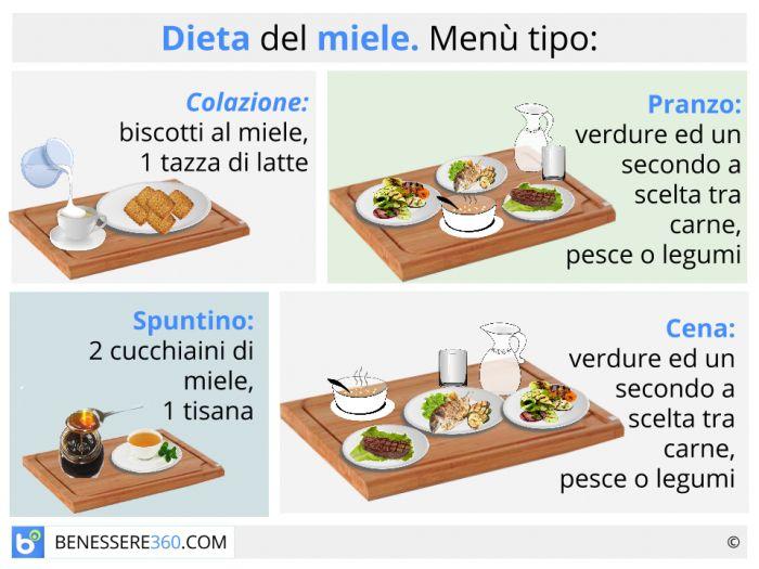 menu per dimagrire 1 kg a settimana