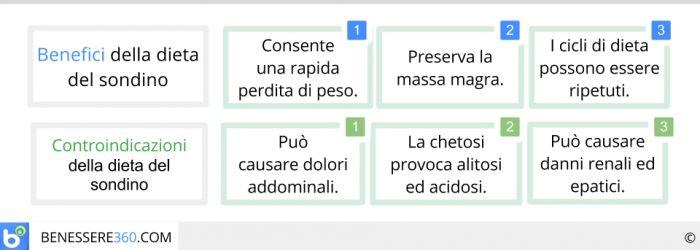 c4abf7df5 Benefici e controindicazioni della dieta del sondino