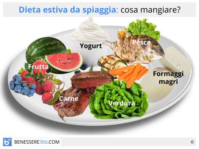 Dieta estiva da spiaggia. Cosa mangiare? Alimenti, consigli e menù di esempio
