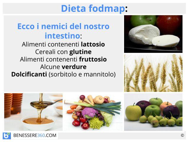 Dieta fodmap: alimenti, menù e ricette. Fa dimagrire? Opinioni
