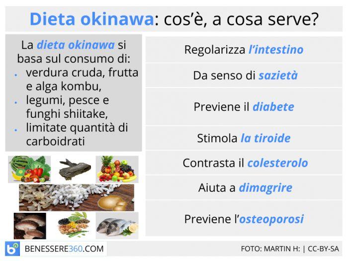 Dieta okinawa fa bene fa dimagrire alimenti e men di for Dimagrire interno coscia benessere 360